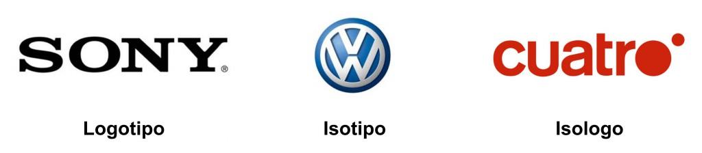 tipos logos