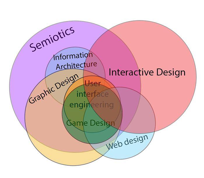 usar psicologia diseno web 4